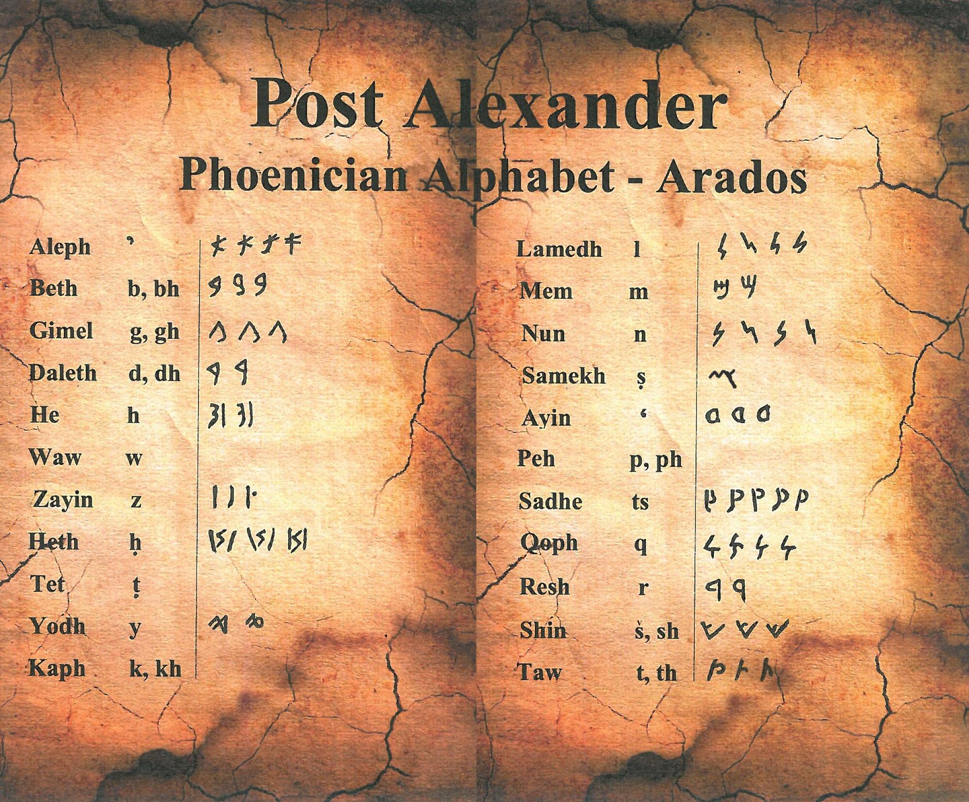 Aradian Alphabet.jpg
