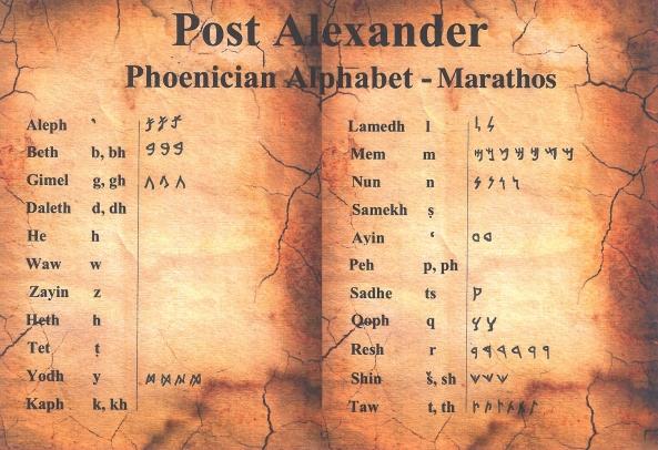 Marathos Alphabet 1